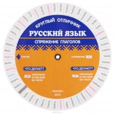 Русский язык склонение существительных