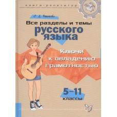 Все разделы и темы русского языка
